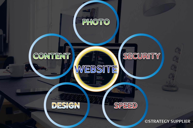 「売れる」ウェブサイトが持つ5つの要素